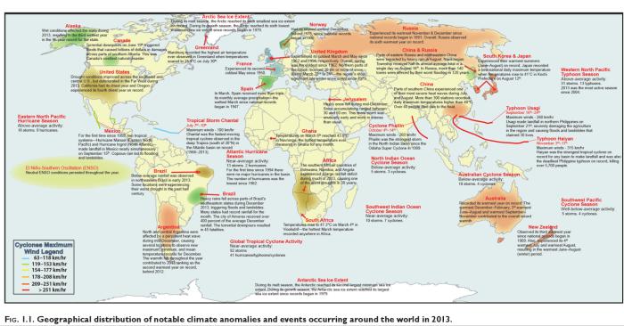 Clima Global 2013