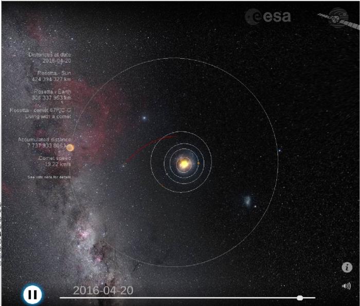 Rosetta numa imagem distribuida pela Agência Espacial Européia
