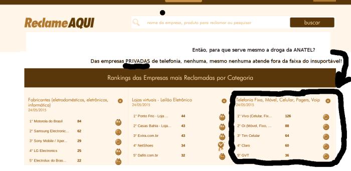 O mais recente ranking do Reclame Aqui, olha as PRIVADAS de telecomunicação