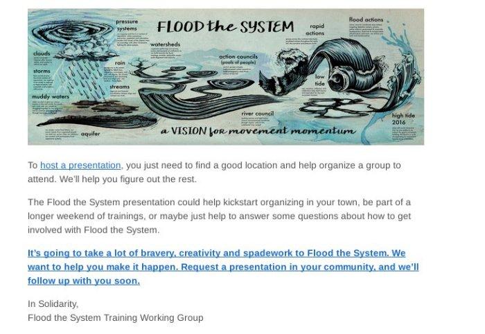 Inundar o sistema