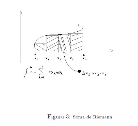 As soma de Riemann são um processo de aproximação das integrais. Elas são longe de ser uma forma otimizada de fazer esta aproximação mas são elas a única forma de conseguir obter o valor exato da integral dos polinômios.